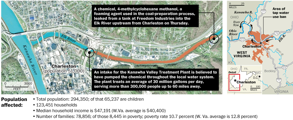 Kanawha Treatment Plant Chemical Spill in Charleston, WV