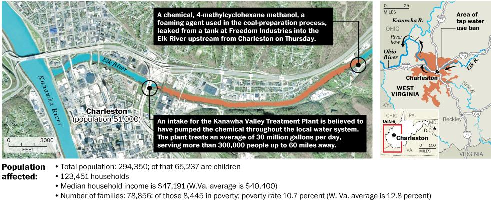 Kanawha Treatment Plant Chemical Spill in Charleston, WV