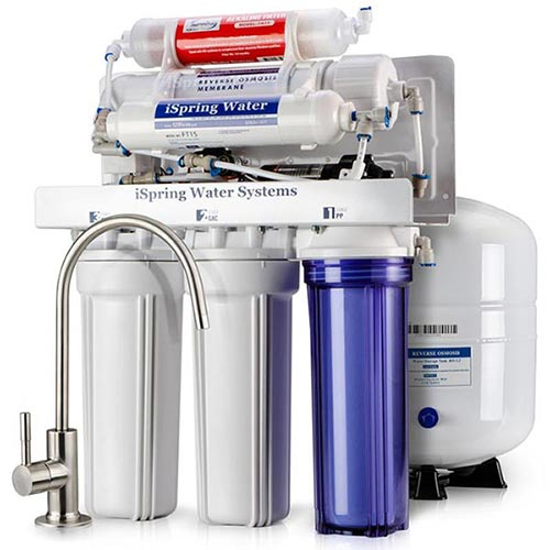 Best Residential Reverse Osmosis Systems