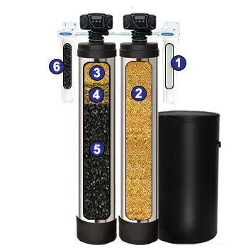 Crystal Quest,Dual Water Softener and Filter System - Cut away